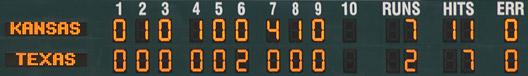 [Final scoreboard]