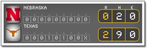 [Final line score]